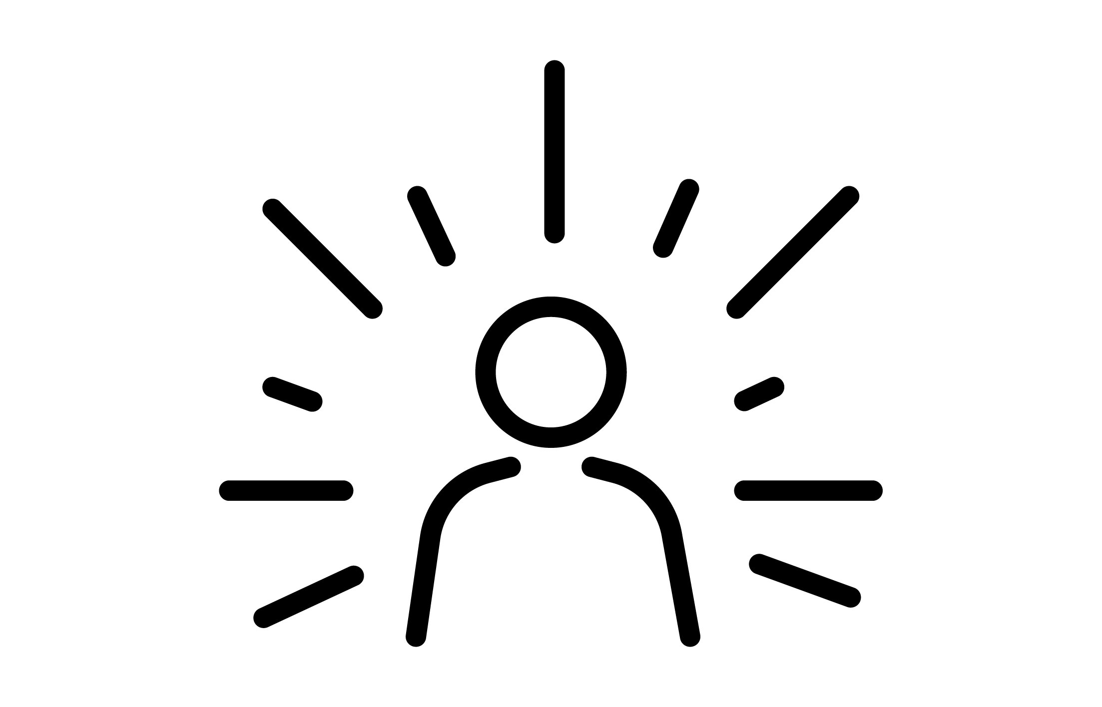 Leadership potential AAT-ACA